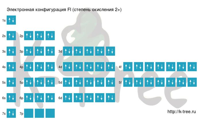 электронная схема флеровия