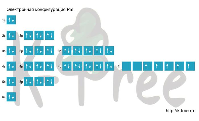 электронная схема прометия