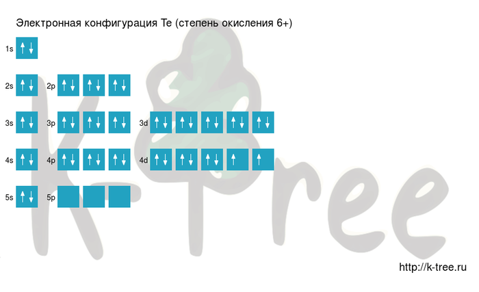 электронная схема теллура